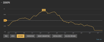 Graph0531